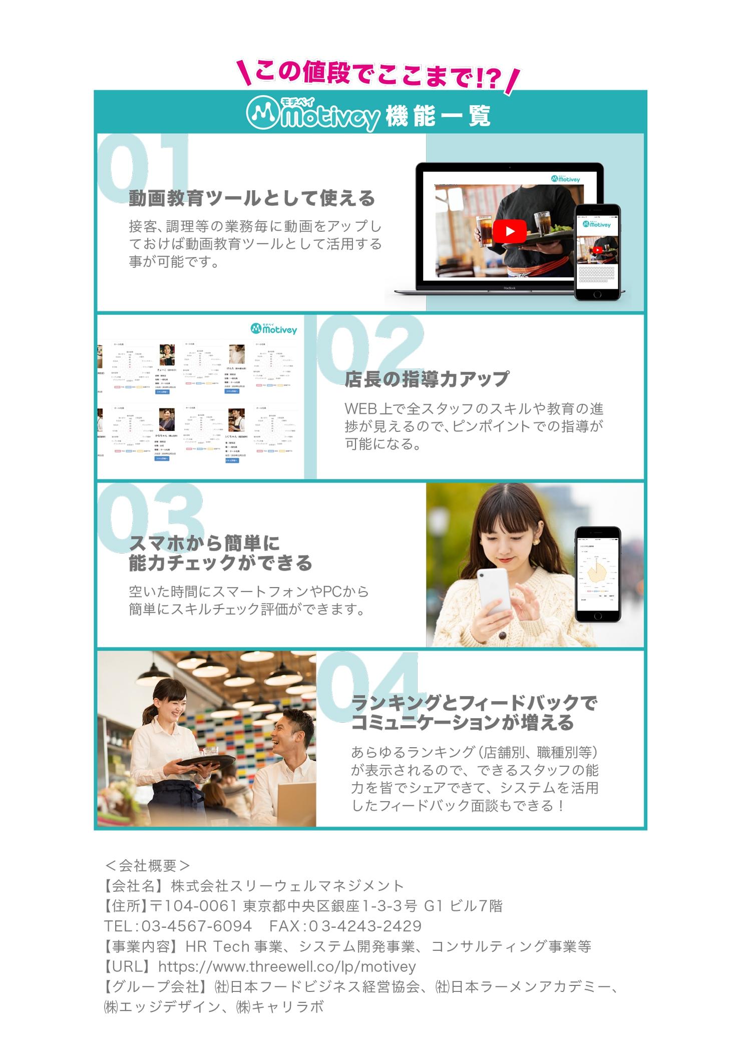 モチベイ 飲食店の評価&教育制度アプリ